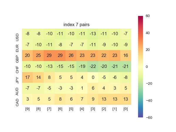 Py_index_heatmap0206080145