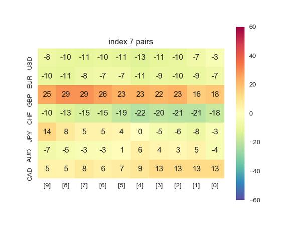 Py_index_heatmap0207071047