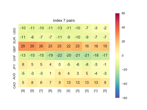 Py_index_heatmap0208064808